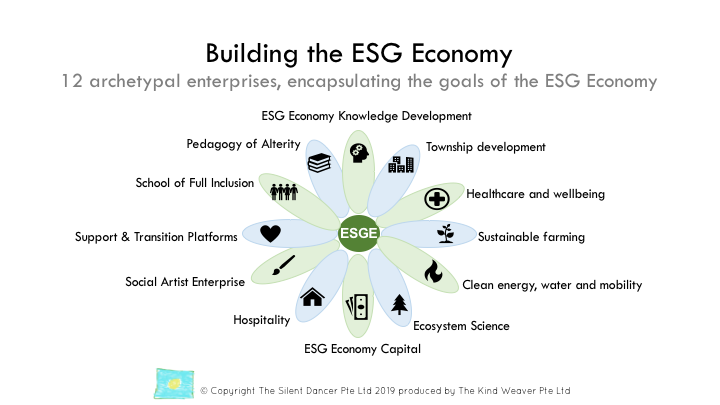 BB - TKW - Building the ESG Economy - Mar 14, 2019 - final